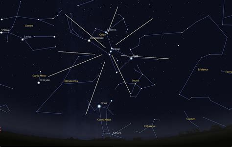 All About the Orionids Meteor Shower