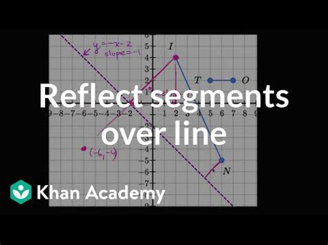 Reflecting shapes: diagonal line of reflection (video
