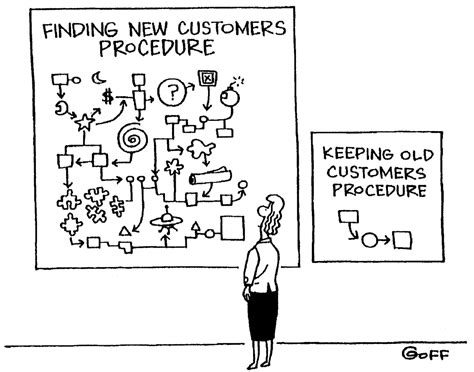 Customers are the Backbone of Your Business - quickly id them