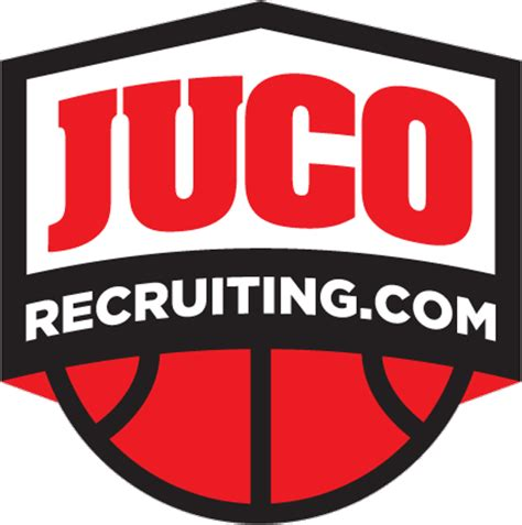 Updated Junior College Committed Player List (5/28)