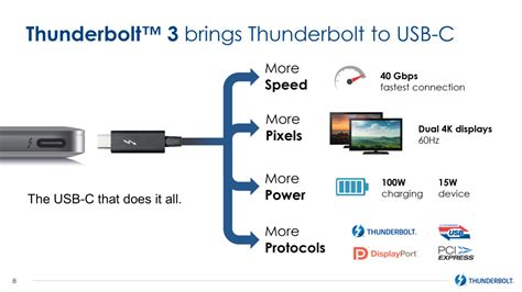 Intel unveils Thunderbolt 3 with USB Type-C connector