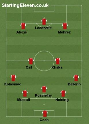 Possible 11 Arsenal 2017/2018 - 194443 - User formation